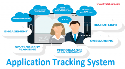 Applicant tracking system -Effective  way to handle stress-free Recruitment