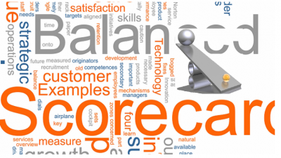 Balance scorecard is necessary for achieving Goals of performance management