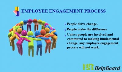 Employee Engagement Process