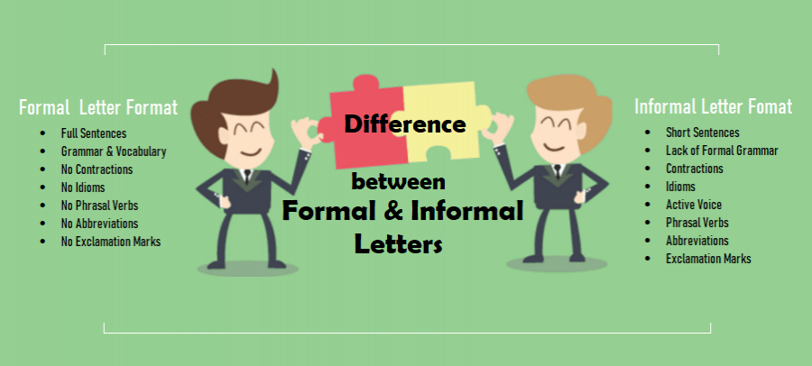 What is the Difference between Formal Letter and Informal Letter