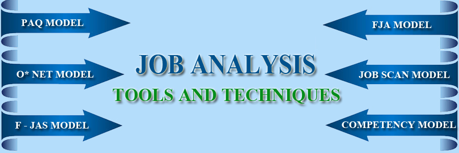 What are the Tools and techniques used for Job Analysis in HRM