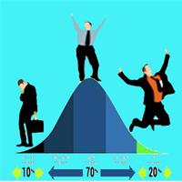 bell curve in performance appraisal-hr helpboard