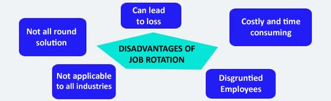 Disadvantages of Job Rotation - HR Helpboard