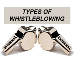 Types of whistleblowing-hr helpboard
