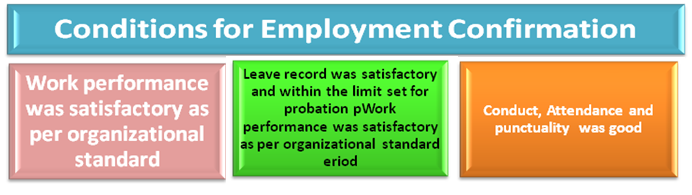 Conditions for Employment Confirmation -hrhelpboard