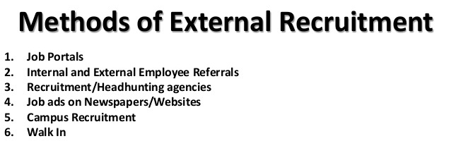 methods of  external requirements - hrhelpboard
