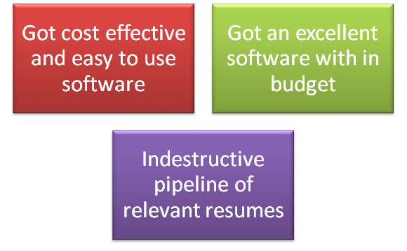 online hiring  system - hrhelpboard