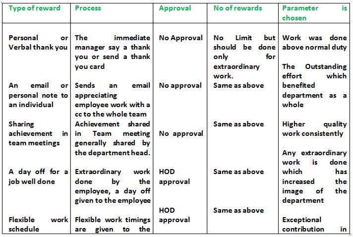 Sample Employee Appreciation Letter Job Well Done from www.hrhelpboard.com