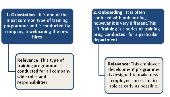 training process hrhelpboard