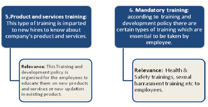 training process in HRM